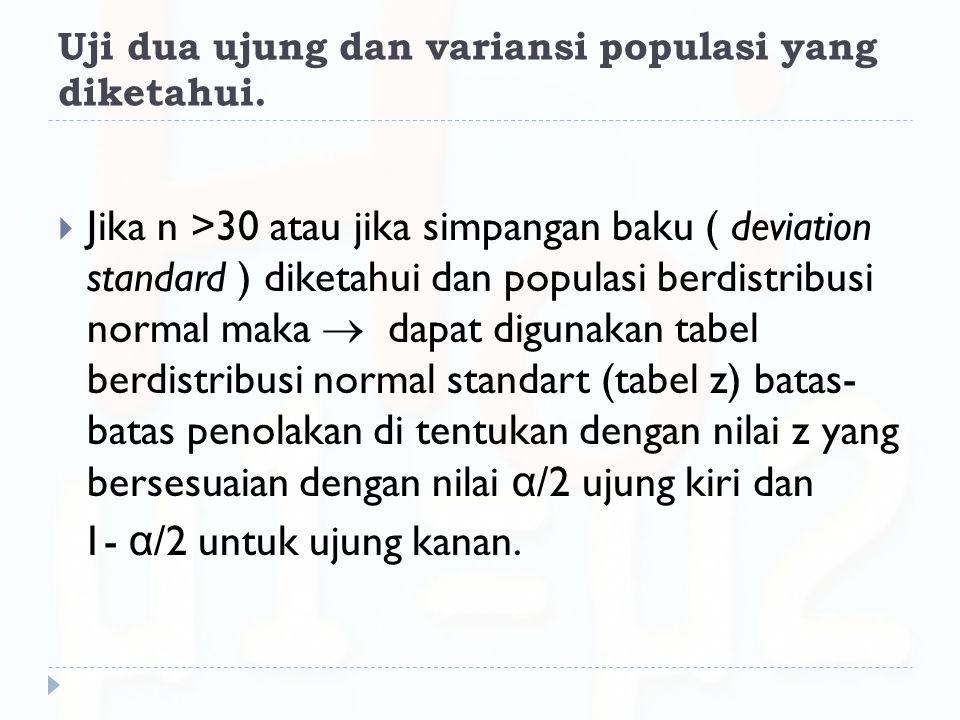 Uji dua ujung dan variansi populasi yang diketahui.