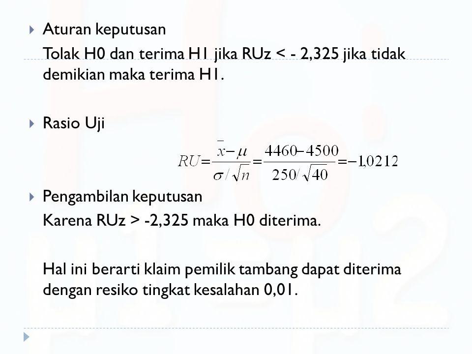 Aturan keputusan Tolak H0 dan terima H1 jika RUz < - 2,325 jika tidak demikian maka terima H1. Rasio Uji.