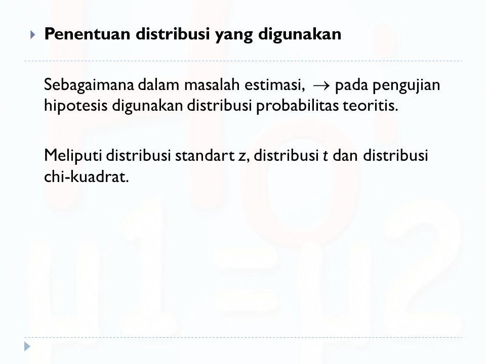 Penentuan distribusi yang digunakan
