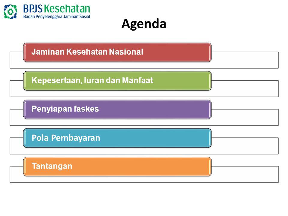 Agenda Pola Pembayaran Jaminan Kesehatan Nasional