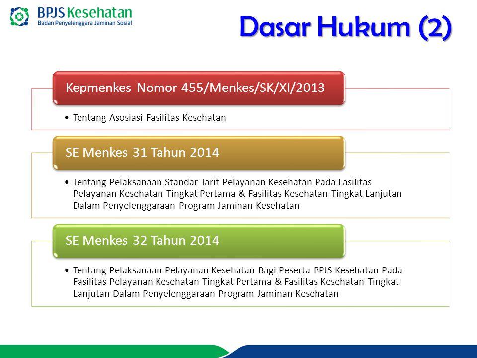 Dasar Hukum (2) Kepmenkes Nomor 455/Menkes/SK/XI/2013