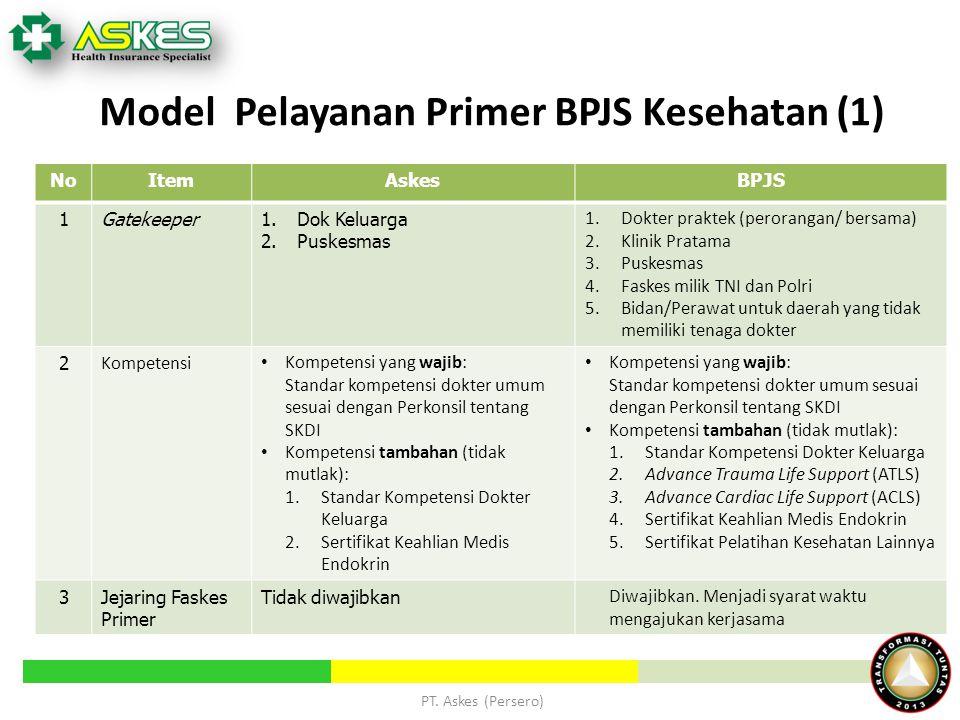 Model Pelayanan Primer BPJS Kesehatan (1)