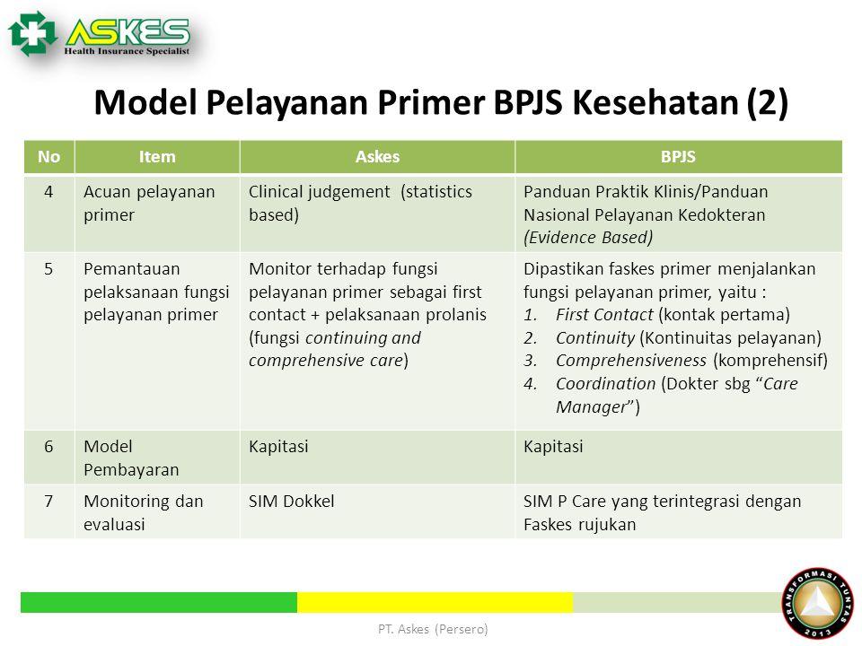 Model Pelayanan Primer BPJS Kesehatan (2)