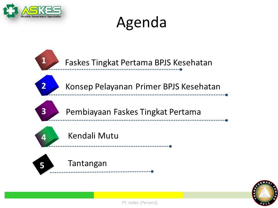 Agenda 1 Faskes Tingkat Pertama BPJS Kesehatan 2