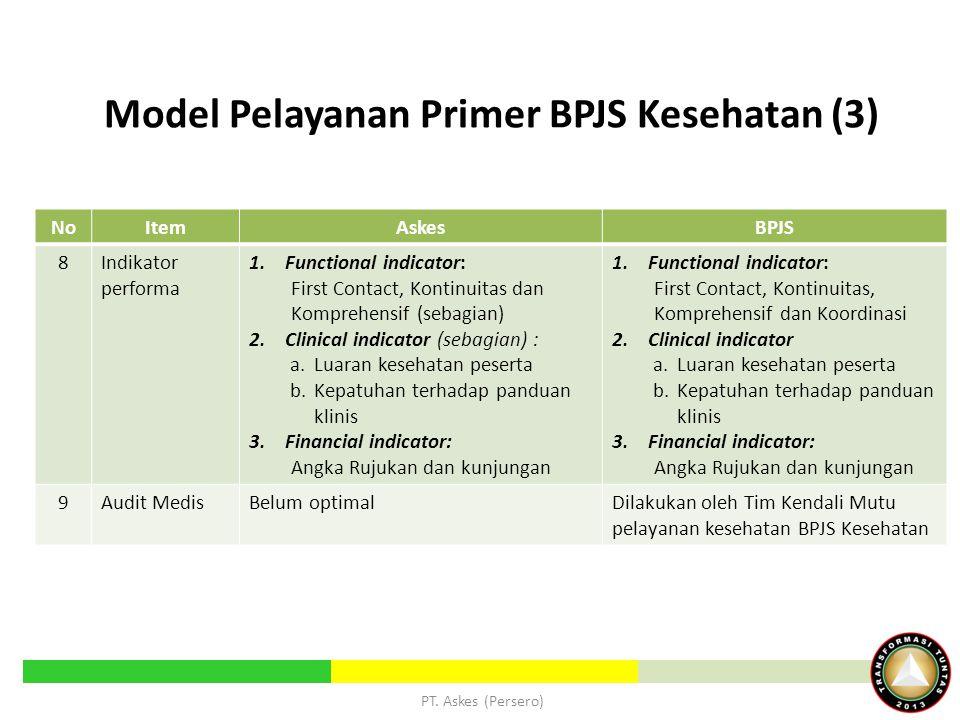Model Pelayanan Primer BPJS Kesehatan (3)