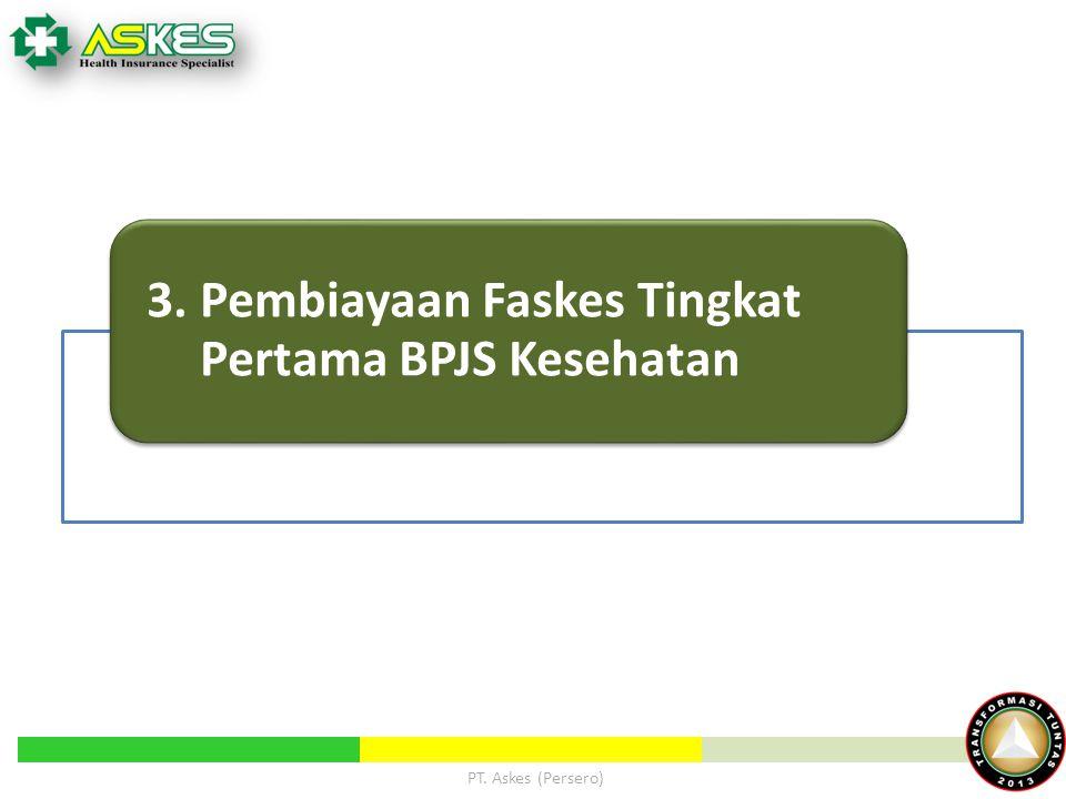 3. Pembiayaan Faskes Tingkat Pertama BPJS Kesehatan
