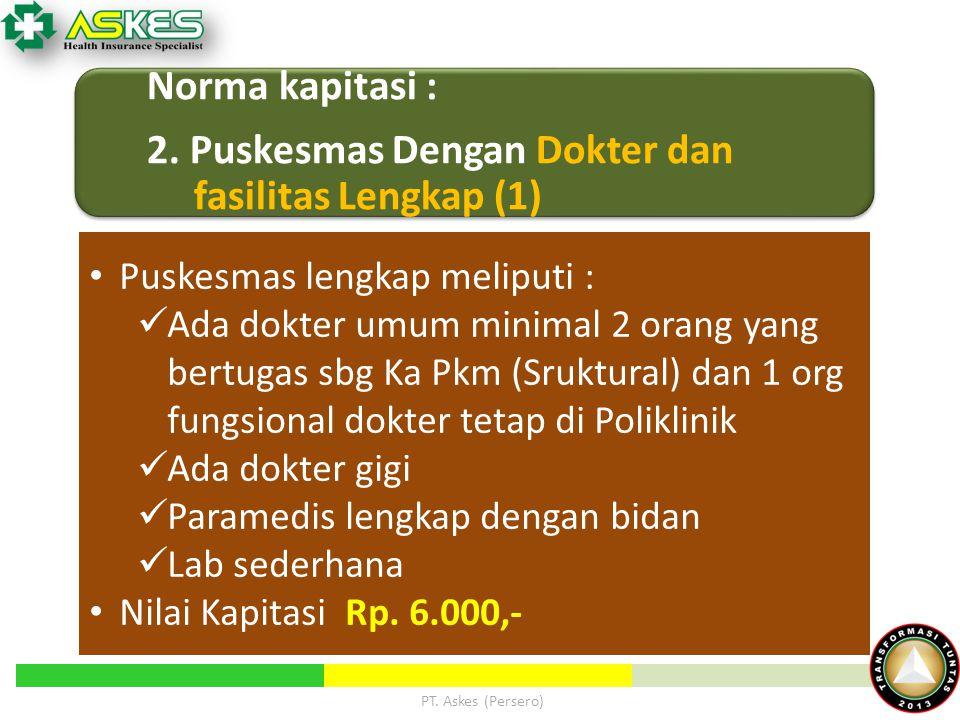 2. Puskesmas Dengan Dokter dan fasilitas Lengkap (1)