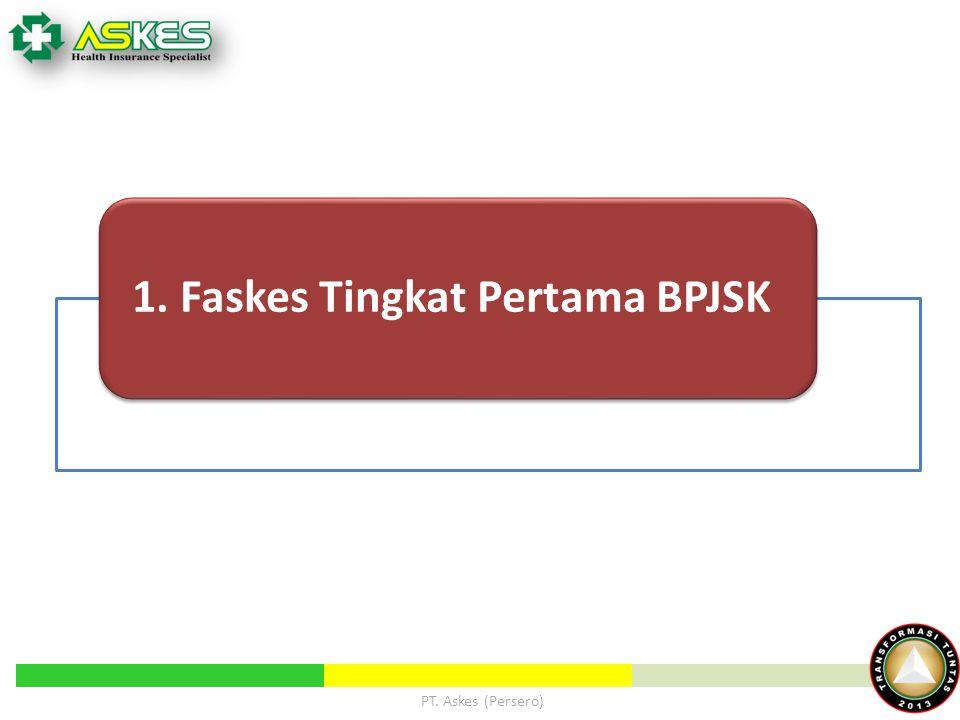 1. Faskes Tingkat Pertama BPJSK