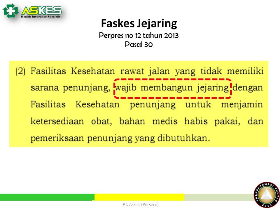 Faskes Jejaring Perpres no 12 tahun 2013 Pasal 30 PT. Askes (Persero)