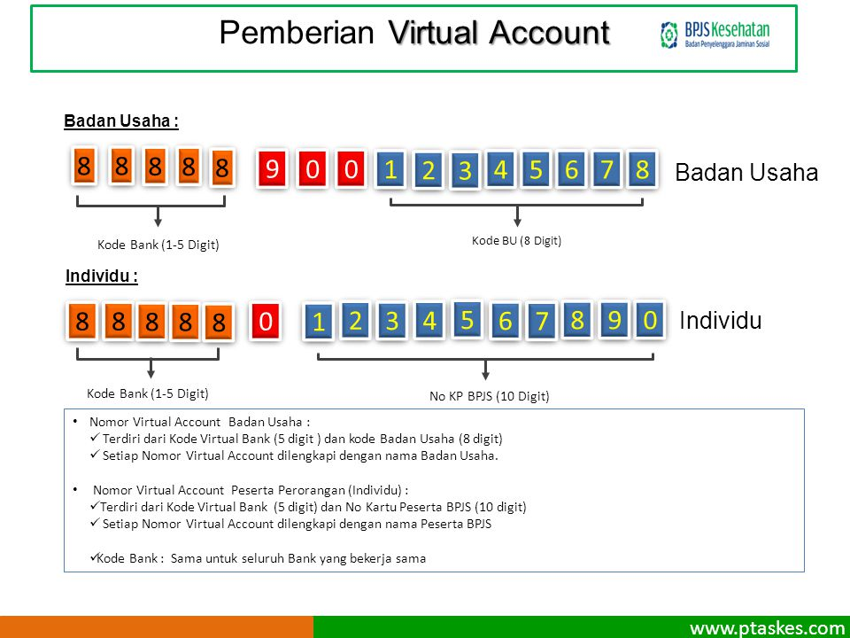 Pemberian Virtual Account