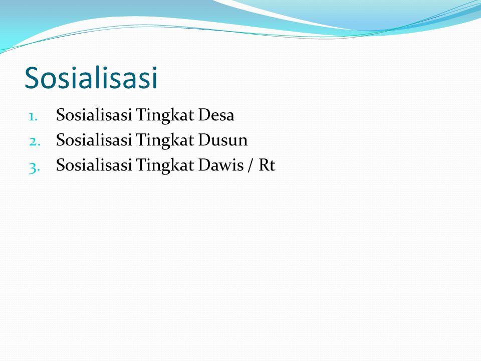 Sosialisasi Sosialisasi Tingkat Desa Sosialisasi Tingkat Dusun