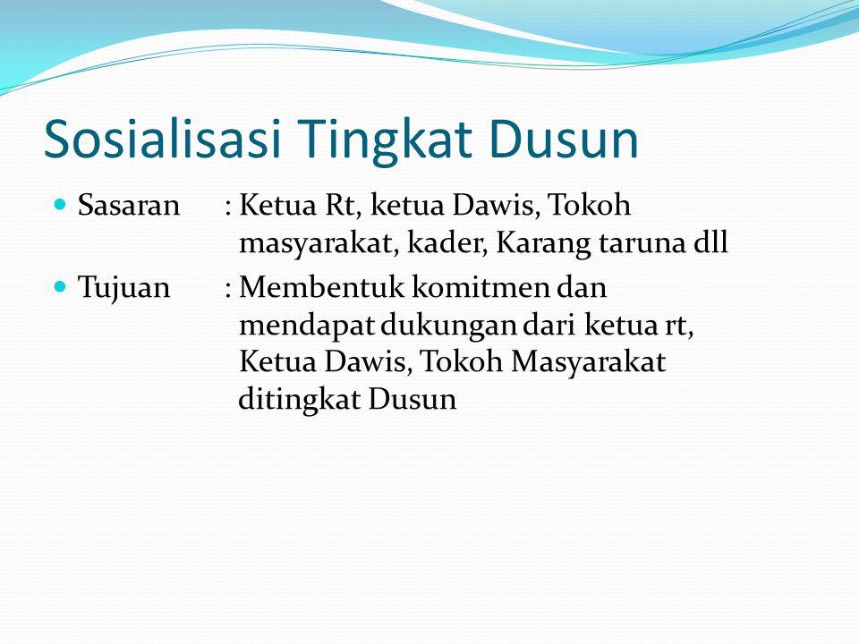 Sosialisasi Tingkat Dusun
