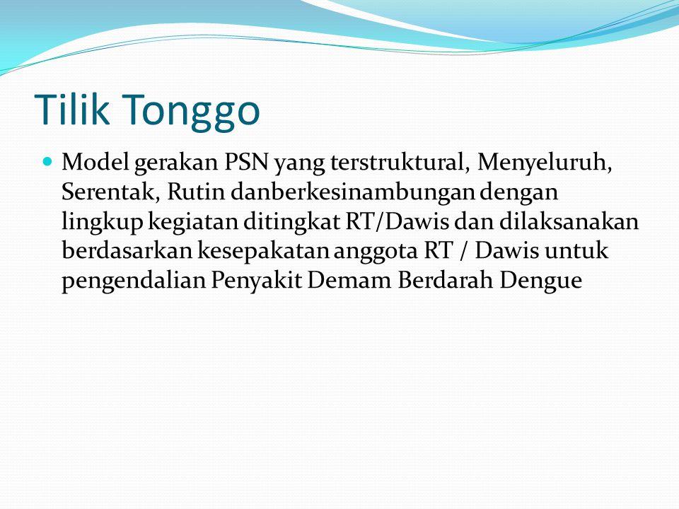 Tilik Tonggo