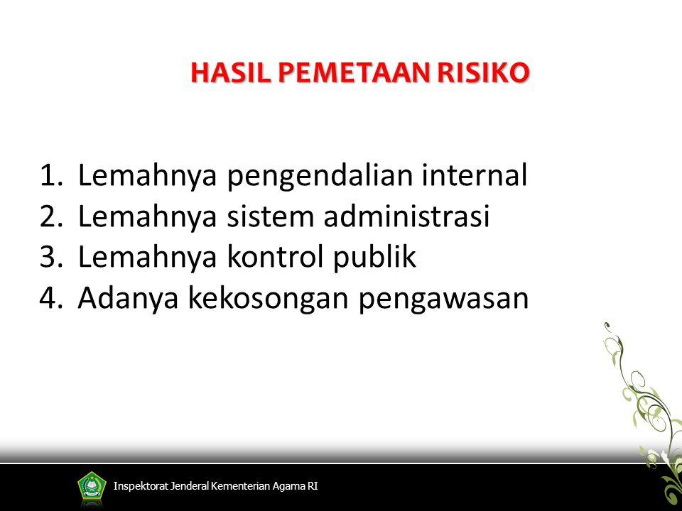 Lemahnya pengendalian internal Lemahnya sistem administrasi