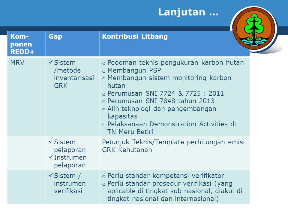 Lanjutan … Kom-ponen REDD+ Gap Kontribusi Litbang MRV