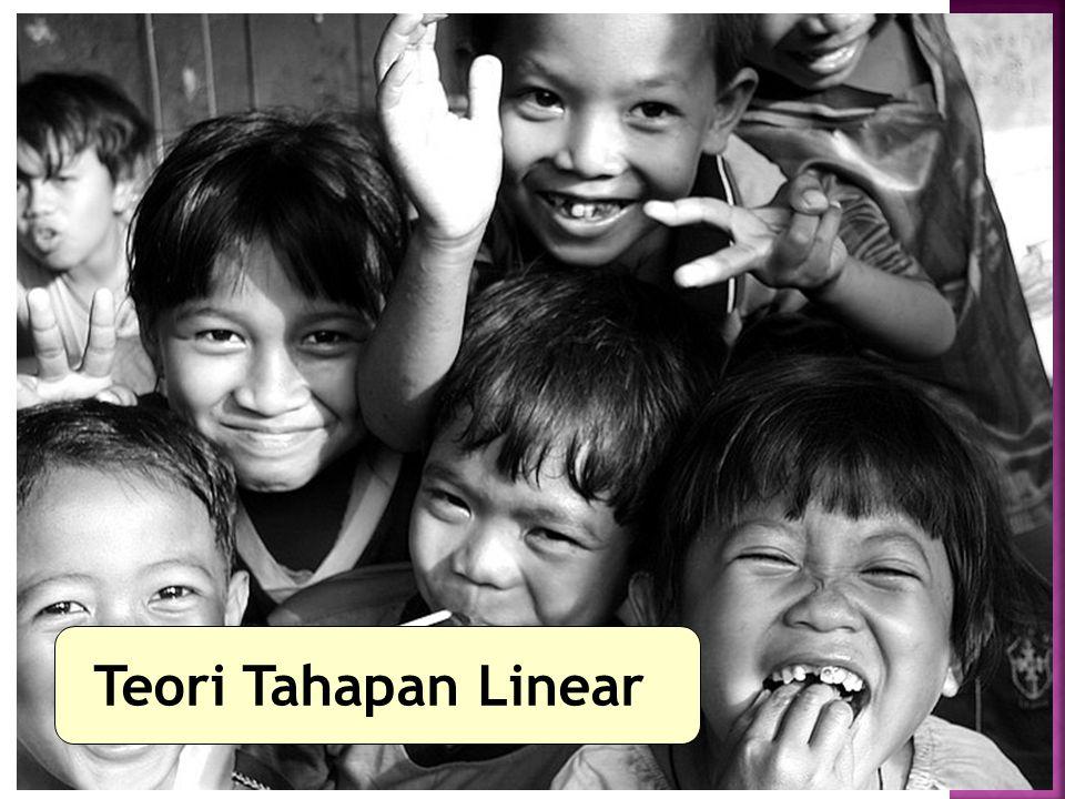 Teori Tahapan Linear