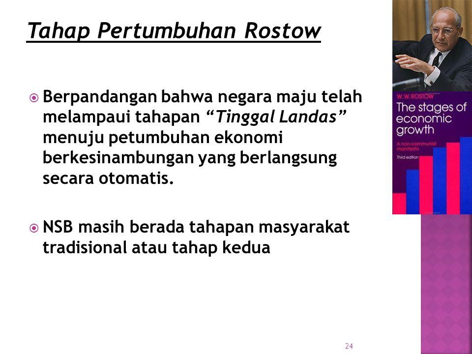 Tahap Pertumbuhan Rostow