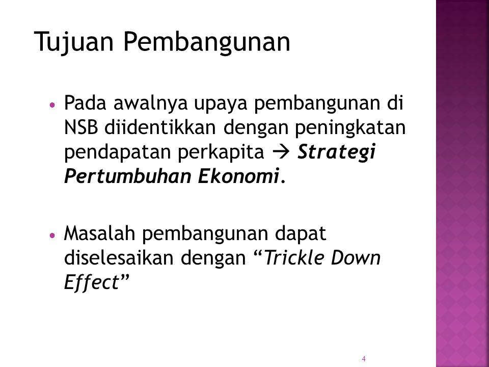 Tujuan Pembangunan Pada awalnya upaya pembangunan di NSB diidentikkan dengan peningkatan pendapatan perkapita  Strategi Pertumbuhan Ekonomi.