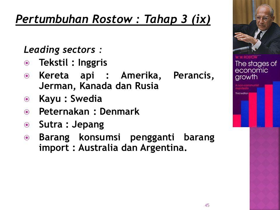 Pertumbuhan Rostow : Tahap 3 (ix)