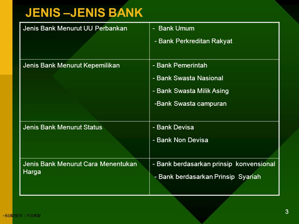 BANK – MATRIK MISI GANDA