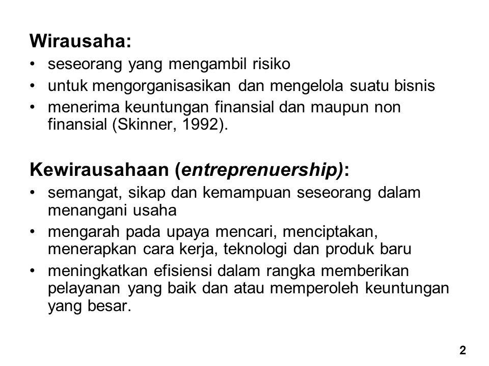 Kewirausahaan (entreprenuership):