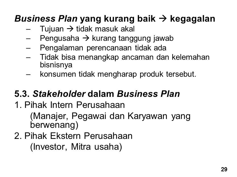 Business Plan yang kurang baik  kegagalan