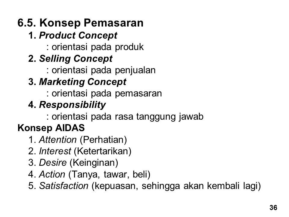 6.5. Konsep Pemasaran 1. Product Concept : orientasi pada produk
