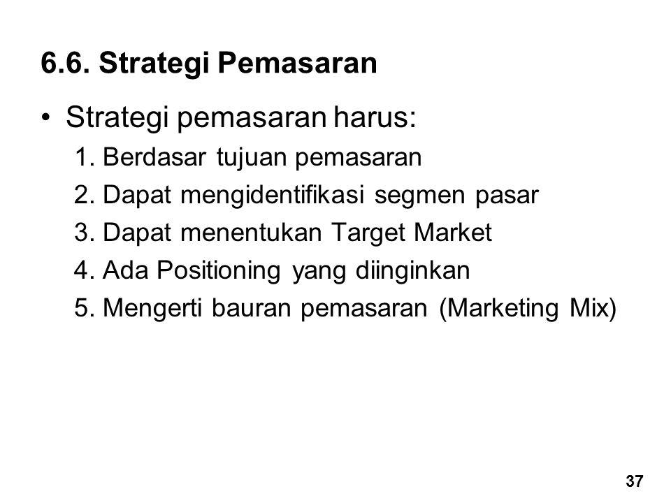 Strategi pemasaran harus:
