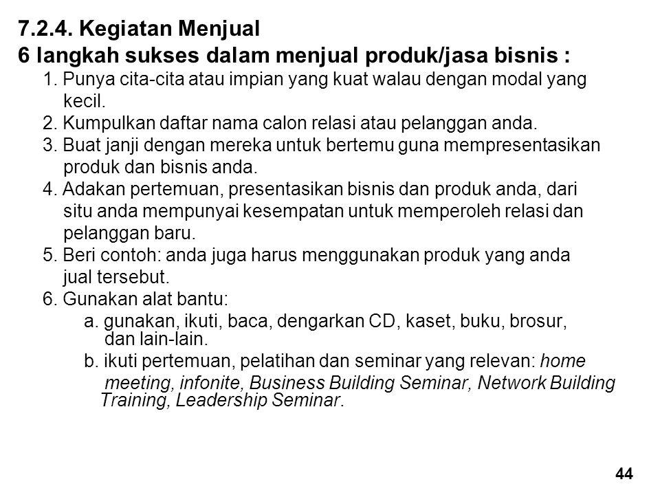 6 langkah sukses dalam menjual produk/jasa bisnis :