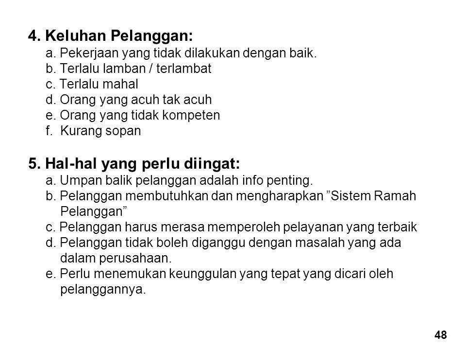 5. Hal-hal yang perlu diingat: