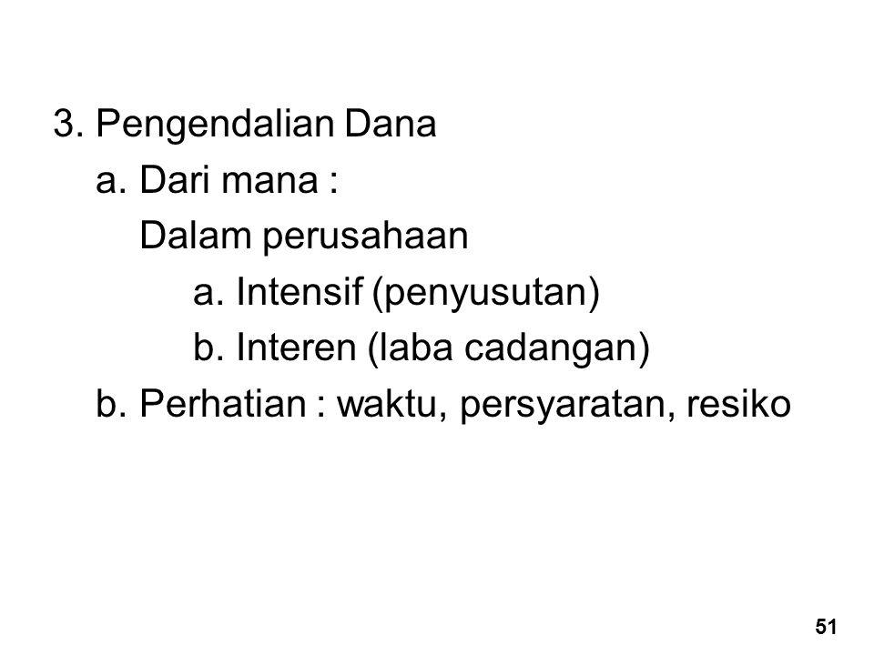 a. Intensif (penyusutan) b. Interen (laba cadangan)