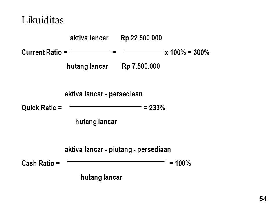 Likuiditas aktiva lancar Rp 22.500.000 Current Ratio = = x 100% = 300%