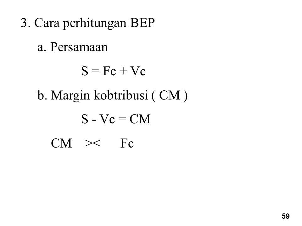 b. Margin kobtribusi ( CM ) S - Vc = CM CM >< Fc