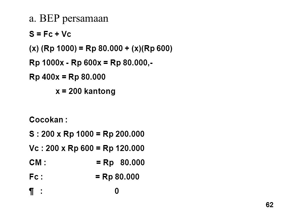 a. BEP persamaan S = Fc + Vc (x) (Rp 1000) = Rp 80.000 + (x)(Rp 600)
