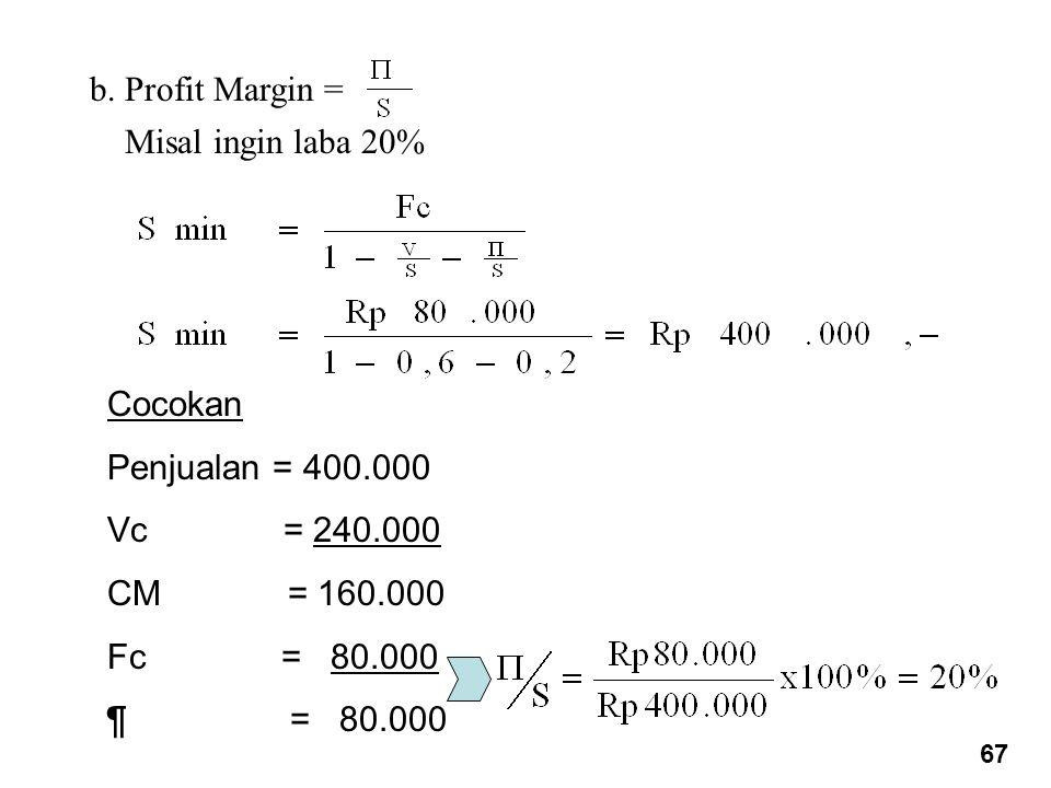 b. Profit Margin = Misal ingin laba 20% Cocokan Penjualan = 400.000