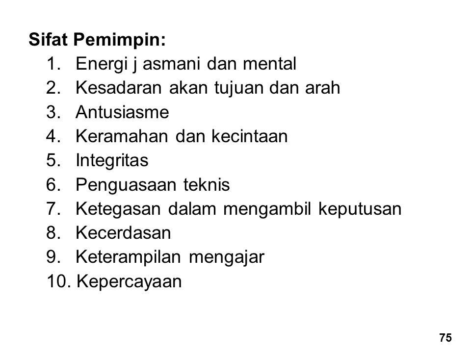 1. Energi j asmani dan mental 2. Kesadaran akan tujuan dan arah