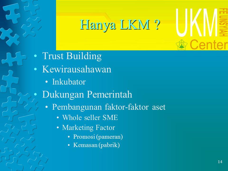 Hanya LKM Trust Building Kewirausahawan Dukungan Pemerintah