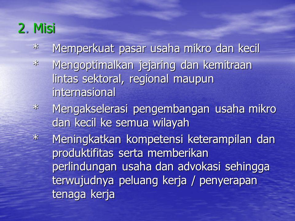 2. Misi * Memperkuat pasar usaha mikro dan kecil