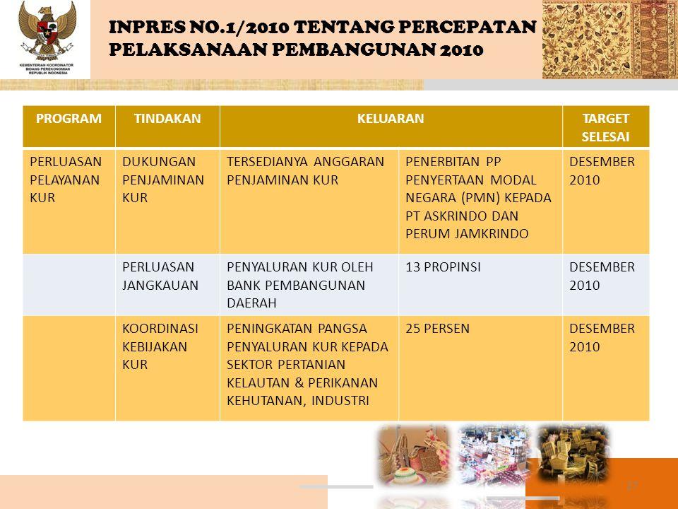 INPRES NO.1/2010 TENTANG PERCEPATAN PELAKSANAAN PEMBANGUNAN 2010