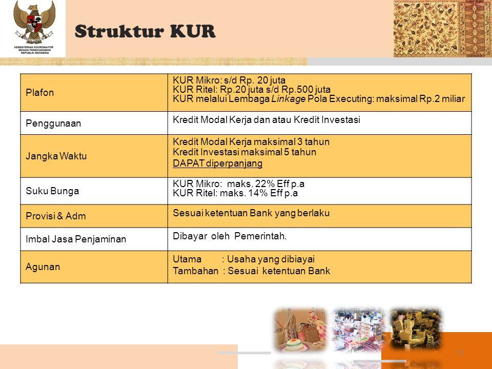 Struktur KUR Plafon KUR Mikro: s/d Rp. 20 juta