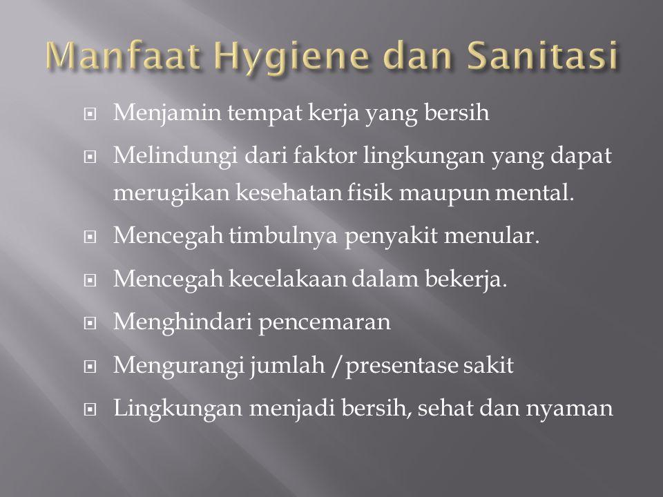 Manfaat Hygiene dan Sanitasi