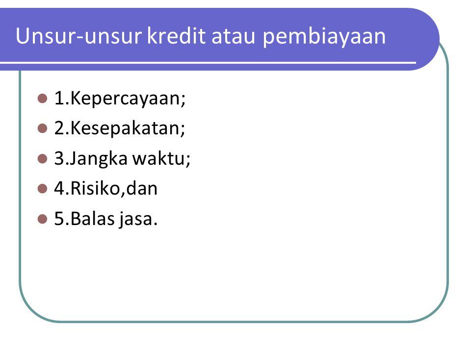 Unsur-unsur kredit atau pembiayaan