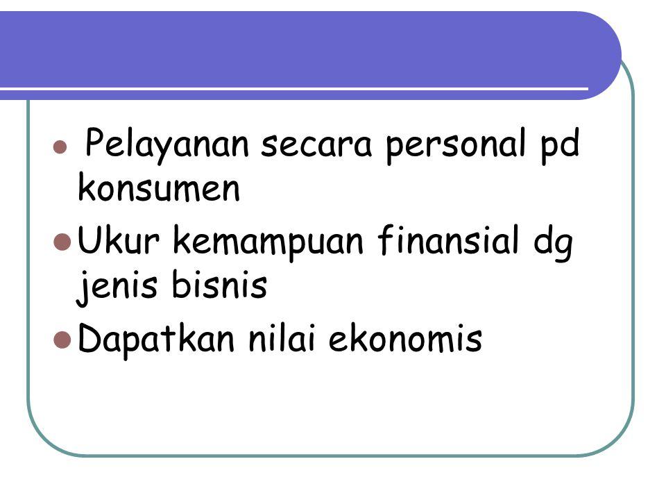 Ukur kemampuan finansial dg jenis bisnis Dapatkan nilai ekonomis