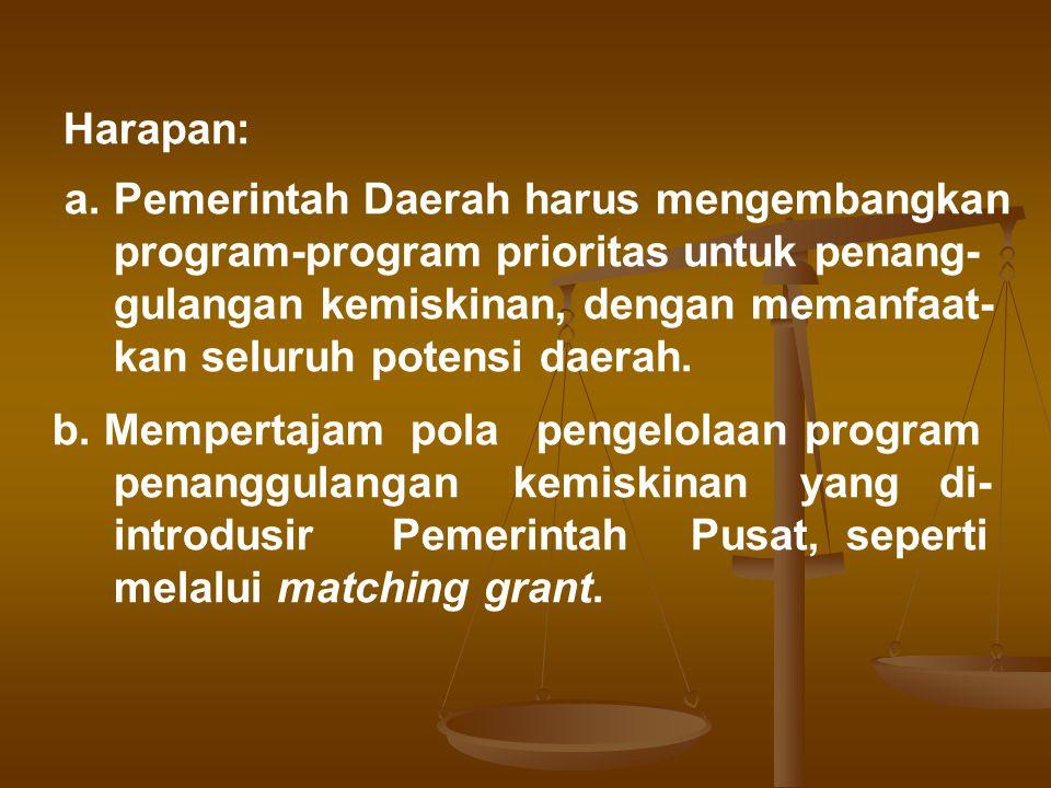 Harapan: a. Pemerintah Daerah harus mengembangkan. program-program prioritas untuk penang- gulangan kemiskinan, dengan memanfaat-