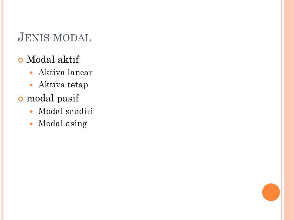 Jenis modal Modal aktif modal pasif Aktiva lancar Aktiva tetap