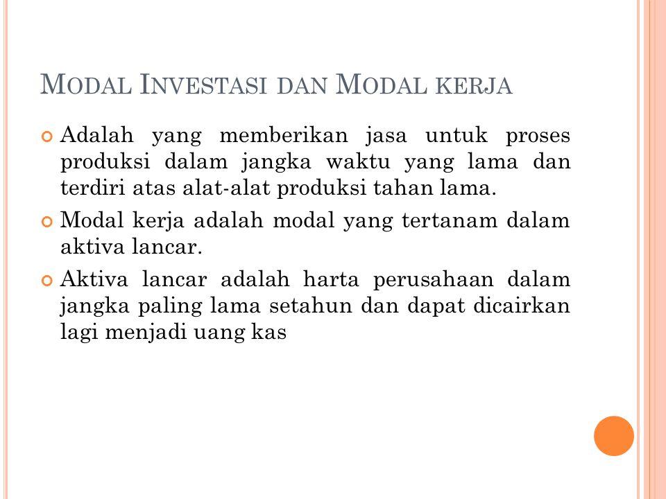 Modal Investasi dan Modal kerja