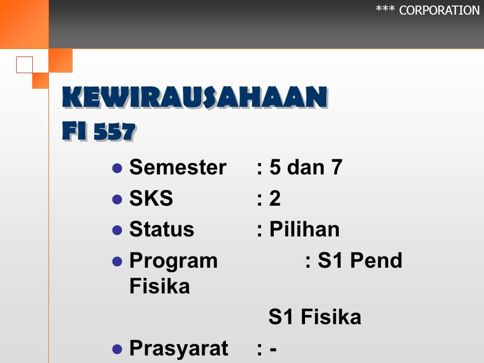 KEWIRAUSAHAAN FI 557 Semester : 5 dan 7 SKS : 2 Status : Pilihan
