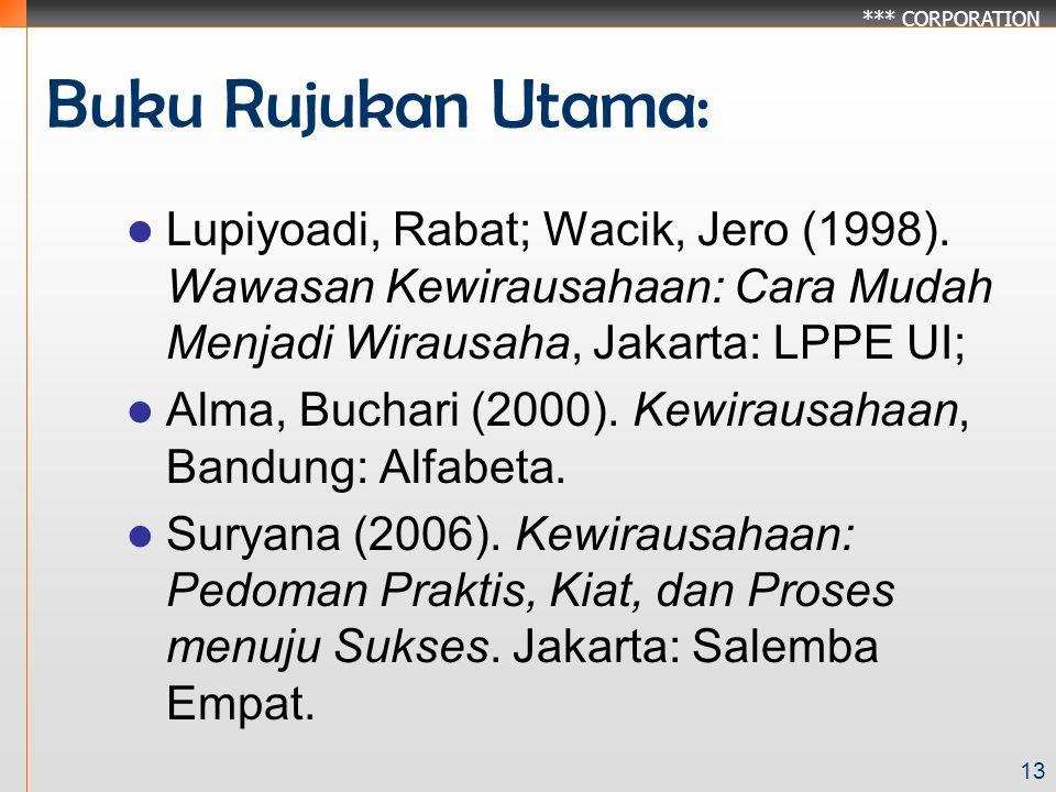 Buku Rujukan Utama: Lupiyoadi, Rabat; Wacik, Jero (1998). Wawasan Kewirausahaan: Cara Mudah Menjadi Wirausaha, Jakarta: LPPE UI;