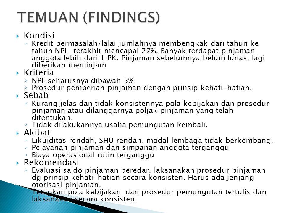 TEMUAN (FINDINGS) Kondisi Kriteria Sebab Akibat Rekomendasi