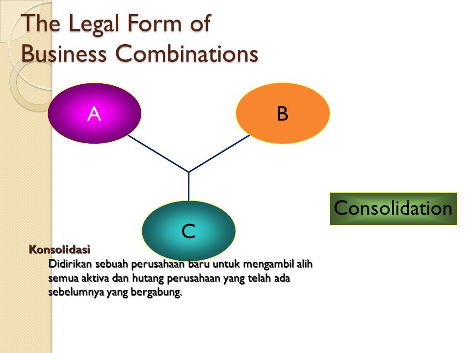 The Legal Form of Business Combinations